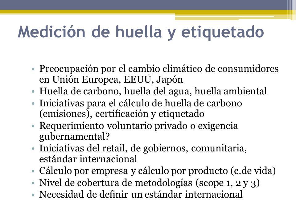Medición de huella y etiquetado Preocupación por el cambio climático de consumidores en Unión Europea, EEUU, Japón Huella de carbono, huella del agua,