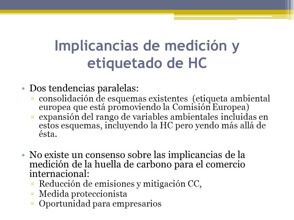 Implicancias de medición y etiquetado de HC Dos tendencias paralelas: consolidación de esquemas existentes (etiqueta ambiental europea que está promov