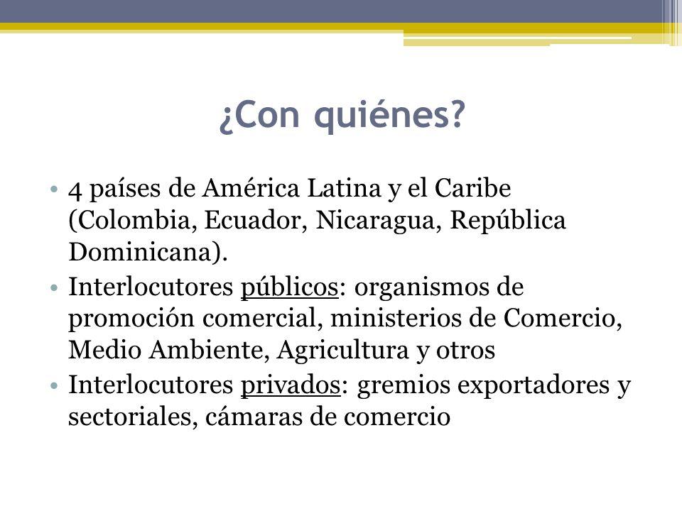 ¿Con quiénes? 4 países de América Latina y el Caribe (Colombia, Ecuador, Nicaragua, República Dominicana). Interlocutores públicos: organismos de prom