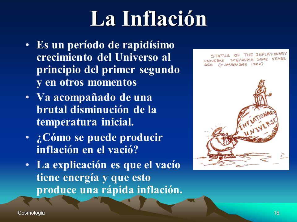 Cosmología18 La Inflación Es un período de rapidísimo crecimiento del Universo al principio del primer segundo y en otros momentos Va acompañado de un