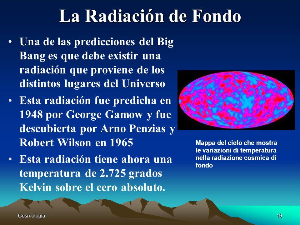 Cosmología19 La Radiación de Fondo Una de las predicciones del Big Bang es que debe existir una radiación que proviene de los distintos lugares del Un