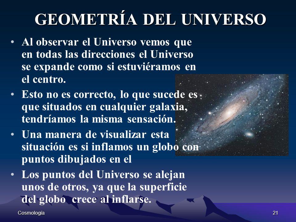 Cosmología21 GEOMETRÍA DEL UNIVERSO Al observar el Universo vemos que en todas las direcciones el Universo se expande como si estuviéramos en el centr
