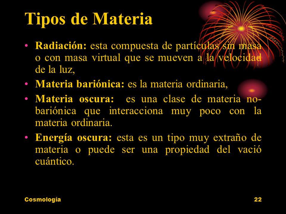 Cosmología22 Tipos de Materia Radiación: esta compuesta de partículas sin masa o con masa virtual que se mueven a la velocidad de la luz, Materia bari