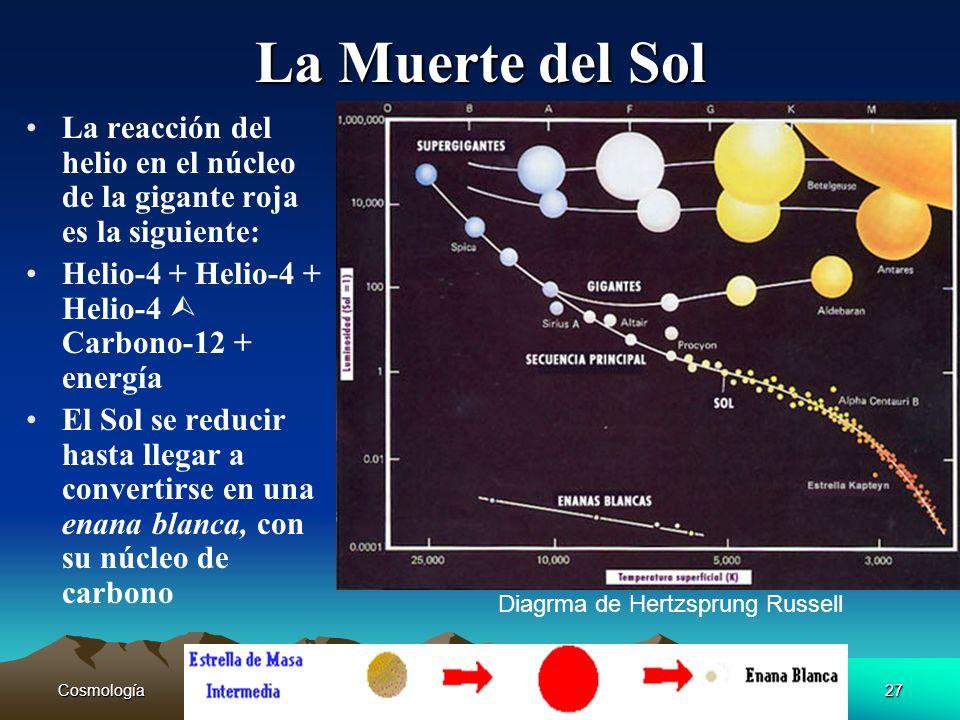 Cosmología27 La Muerte del Sol La reacción del helio en el núcleo de la gigante roja es la siguiente: Helio-4 + Helio-4 + Helio-4 Carbono-12 + energía