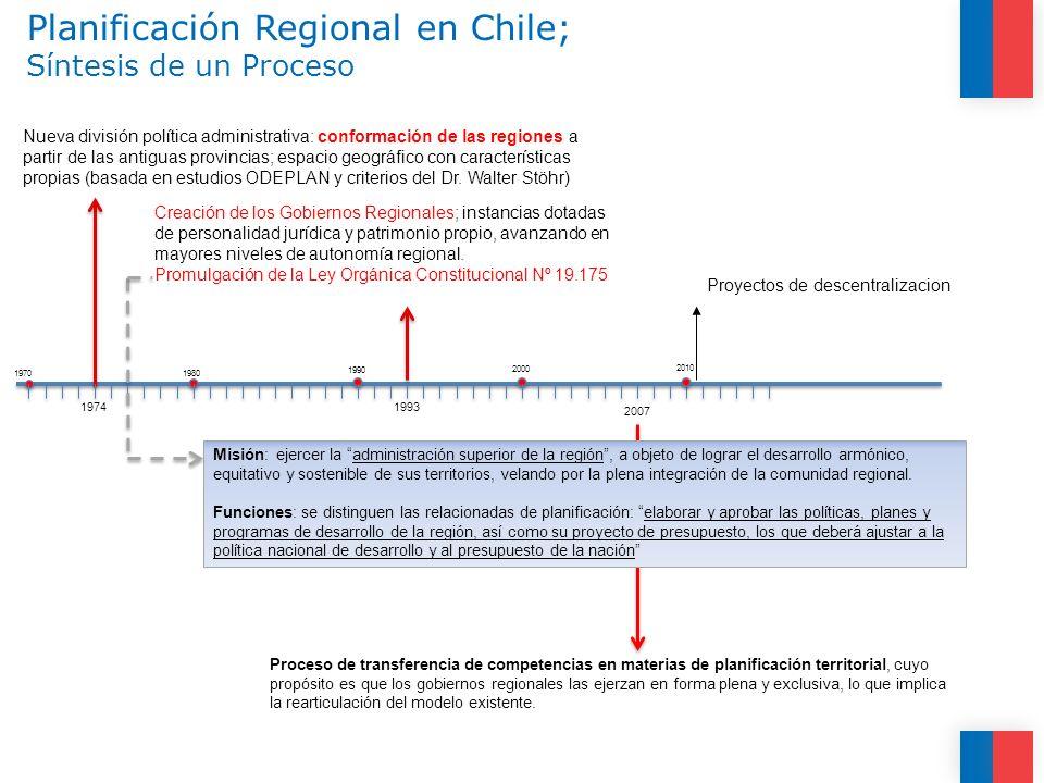 Planificación Regional en Chile; Síntesis de un Proceso 1974 Nueva división política administrativa: conformación de las regiones a partir de las anti