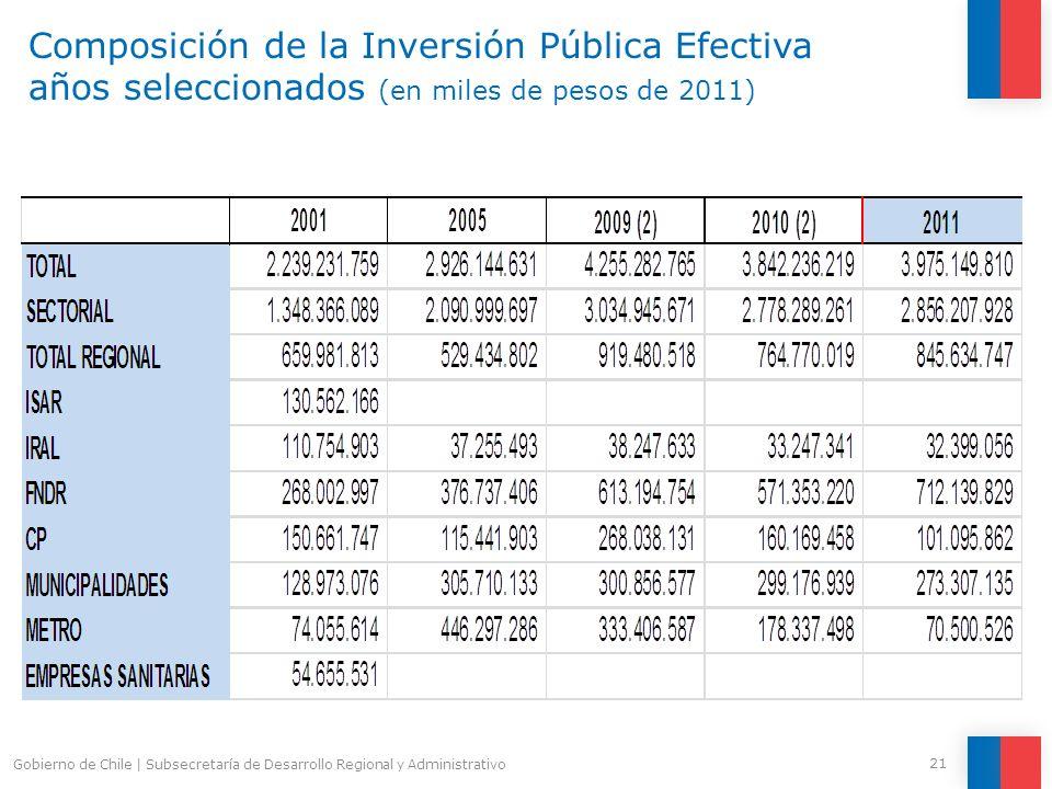 Composición de la Inversión Pública Efectiva años seleccionados (en miles de pesos de 2011) 21 Gobierno de Chile | Subsecretaría de Desarrollo Regiona