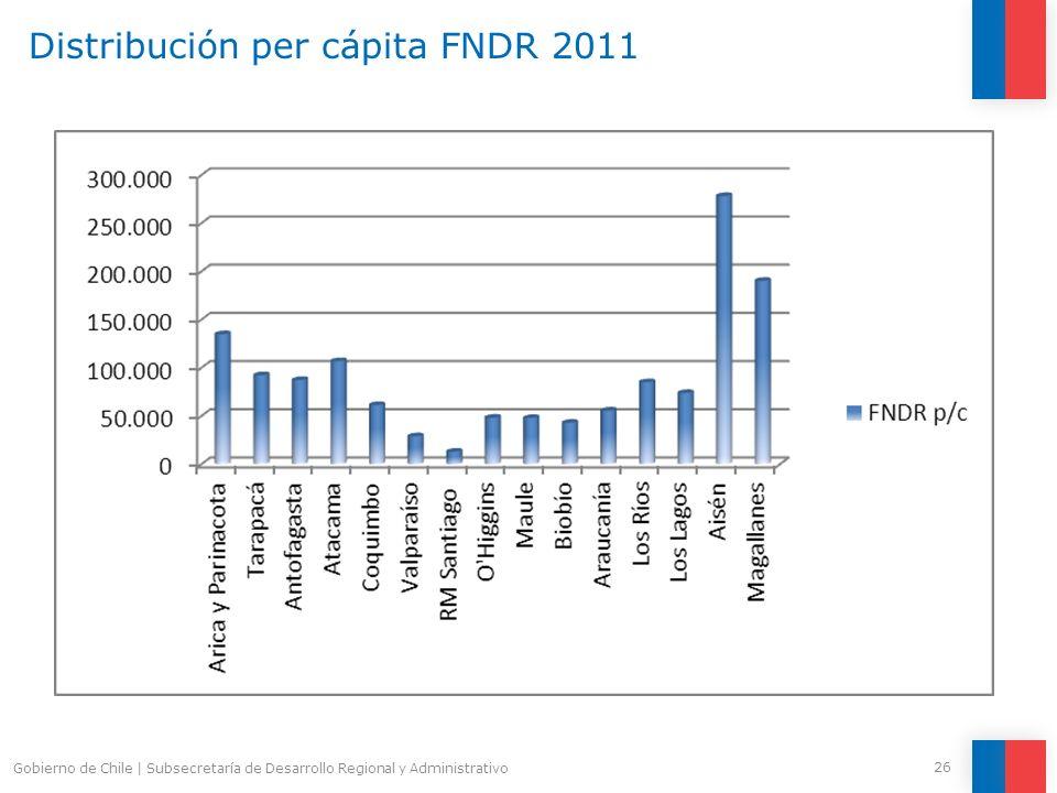 Distribución per cápita FNDR 2011 26 Gobierno de Chile | Subsecretaría de Desarrollo Regional y Administrativo