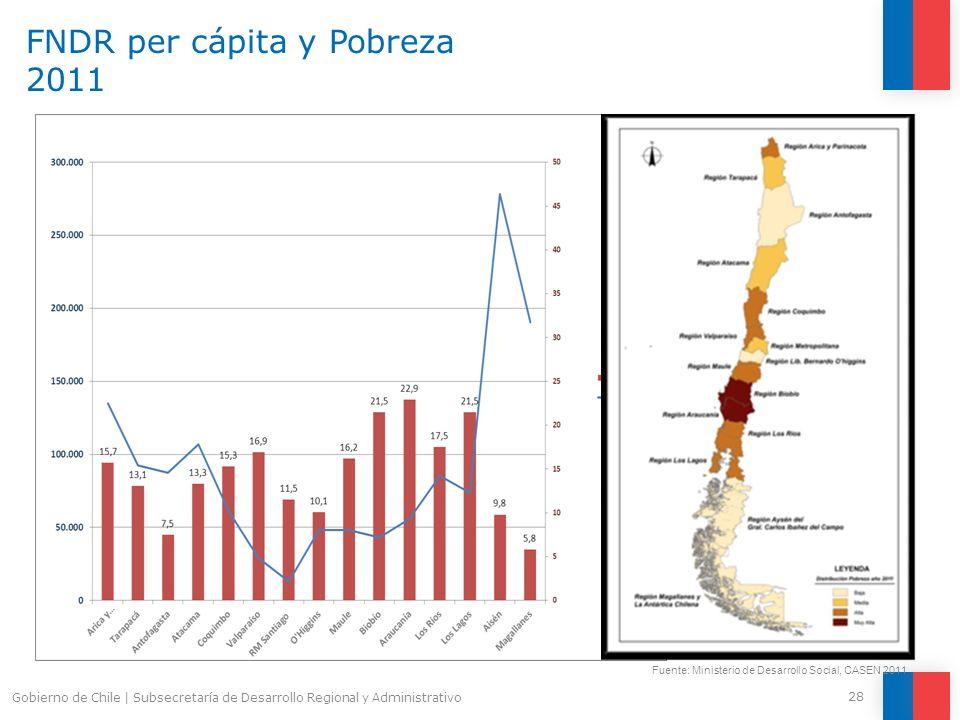 FNDR per cápita y Pobreza 2011 28 Gobierno de Chile | Subsecretaría de Desarrollo Regional y Administrativo Fuente: Ministerio de Desarrollo Social, C
