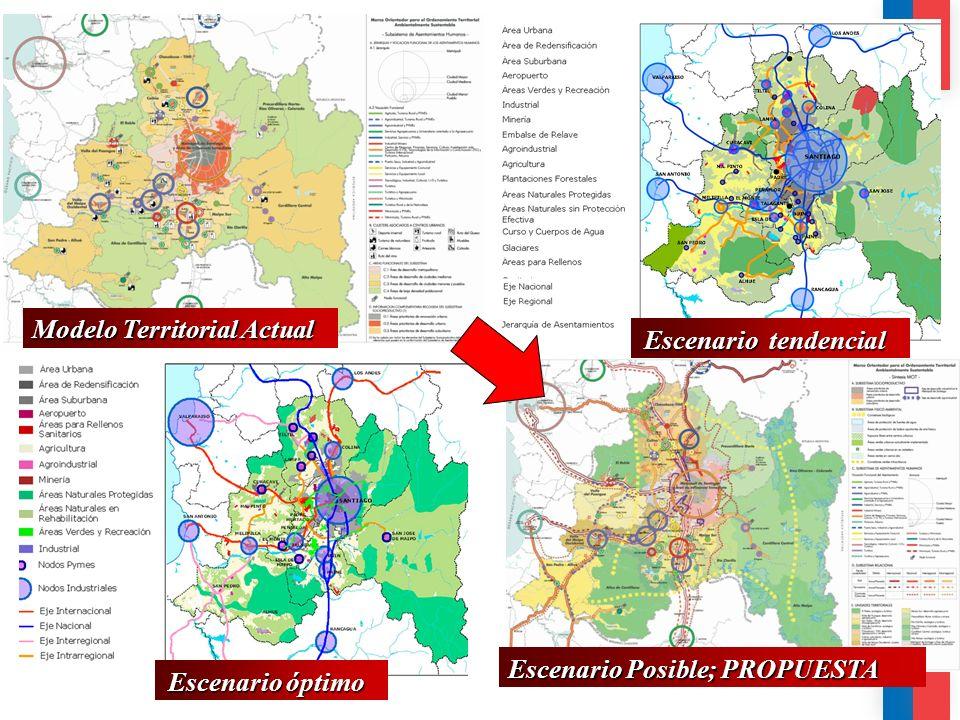 Escenario Posible; PROPUESTA Escenario tendencial Modelo Territorial Actual Escenario óptimo
