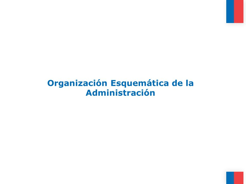 Organigrama Gobierno y Administración/ Constitución Política Presidente Ministro Nacional Región Provincia Comuna Ministro SERVICIOS Gob.