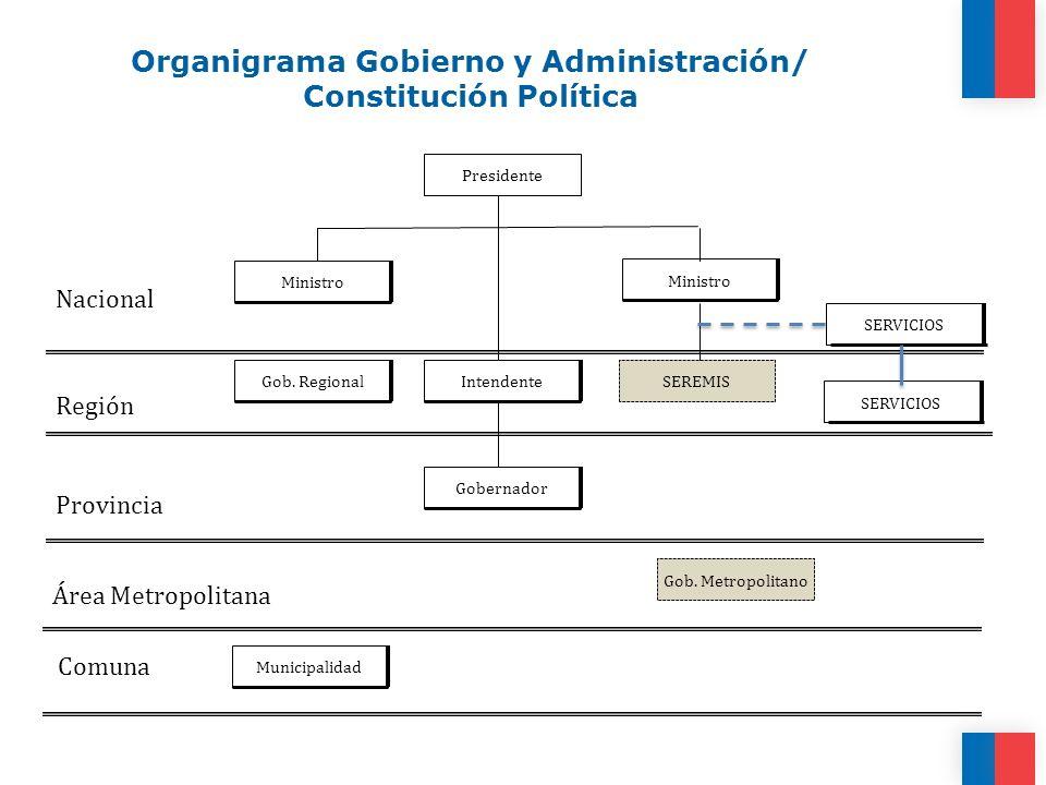 Evolución de la Inversión Pública Efectiva 2001 – 2011 (En Miles de pesos de 2011) 19 Gobierno de Chile   Subsecretaría de Desarrollo Regional y Administrativo