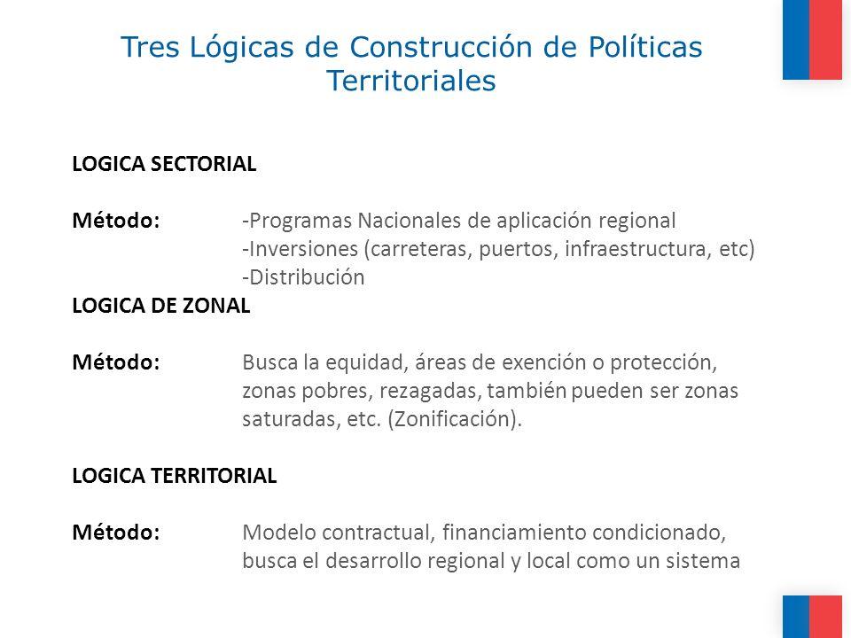 Tres Lógicas de Construcción de Políticas Territoriales LOGICA SECTORIAL Método: -Programas Nacionales de aplicación regional -Inversiones (carreteras