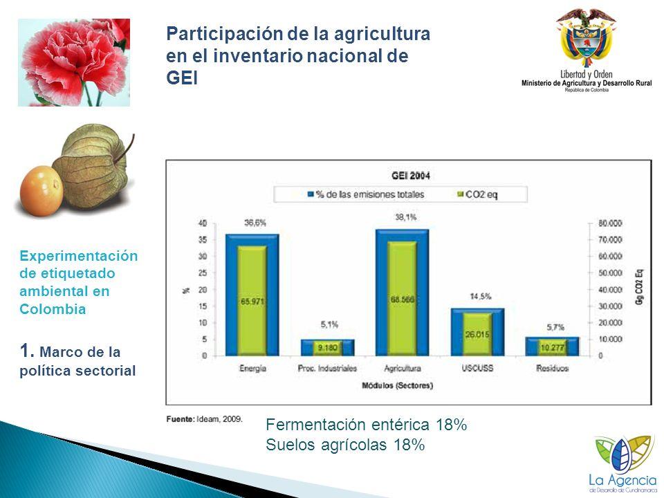Gracias Miguel Angel Pérez Agrólogo, MSc. Agroecología. miperez39@hotmail.com Colombia.