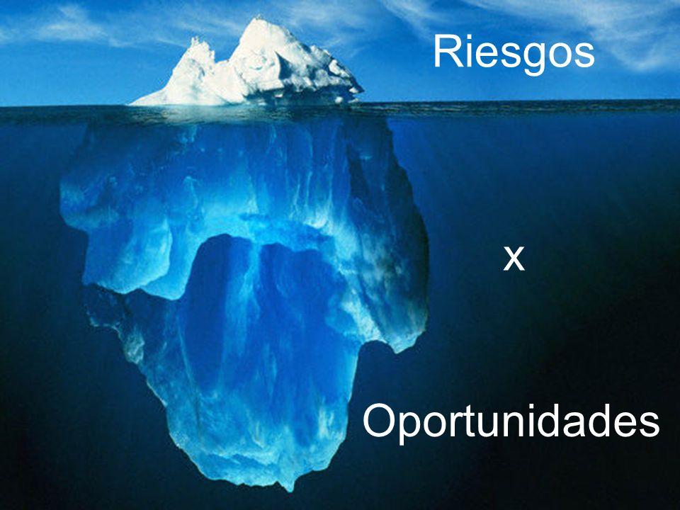 Riesgos x Oportunidades