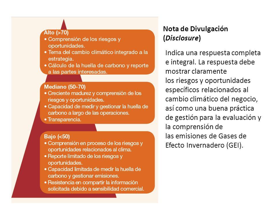 Nota de Divulgación (Disclosure) Indica una respuesta completa e integral. La respuesta debe mostrar claramente los riesgos y oportunidades específico