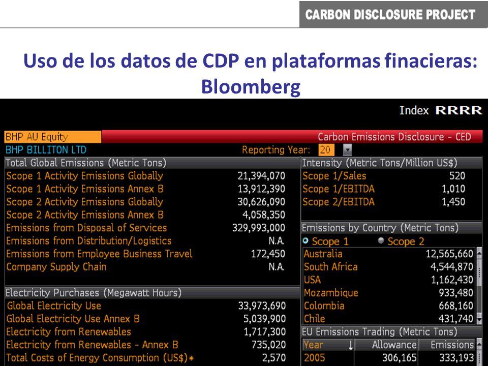 Uso de los datos de CDP en plataformas finacieras: Bloomberg