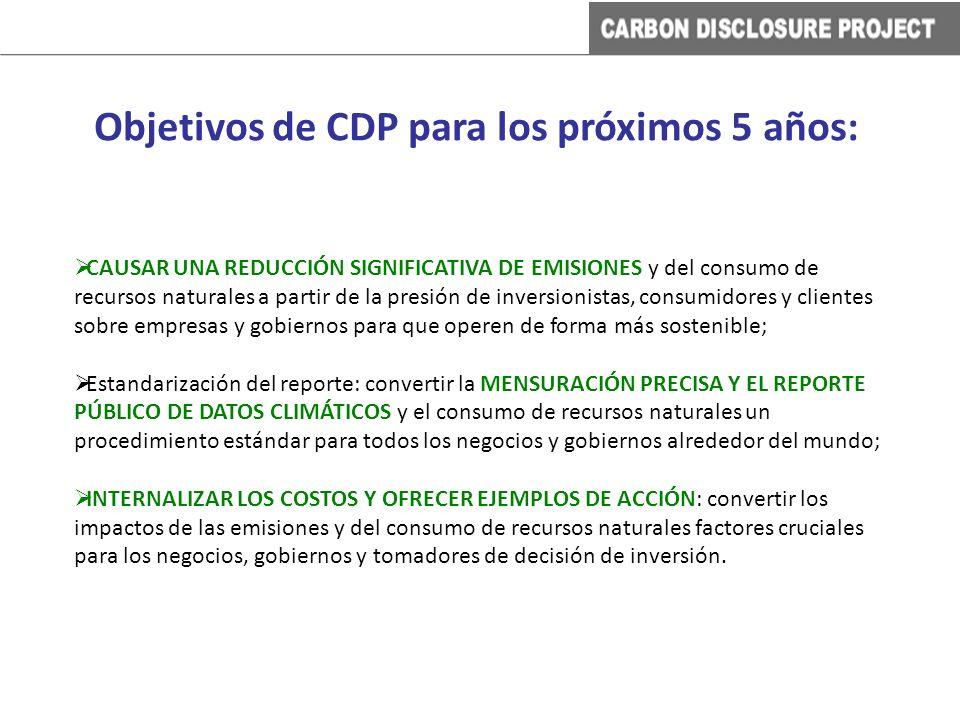 CAUSAR UNA REDUCCIÓN SIGNIFICATIVA DE EMISIONES y del consumo de recursos naturales a partir de la presión de inversionistas, consumidores y clientes