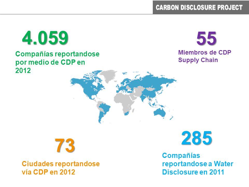 4.059 Compañías reportandose por medio de CDP en 2012 73 Ciudades reportandose vía CDP en 2012 285 Compañías reportandose a Water Disclosure en 2011 5
