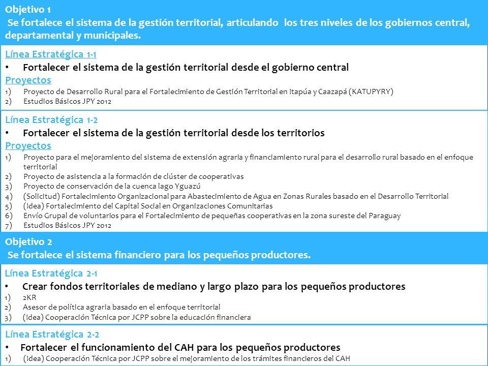 Objetivo 1 Se fortalece el sistema de la gestión territorial, articulando los tres niveles de los gobiernos central, departamental y municipales. Líne