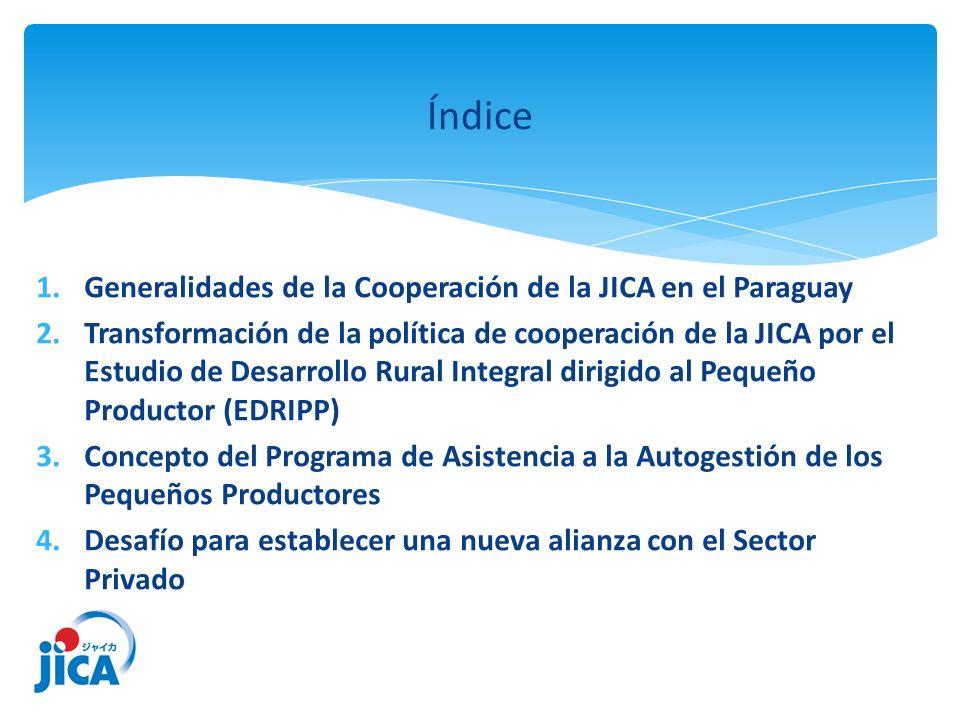 1.Generalidades de la Cooperación de la JICA en el Paraguay 2.Transformación de la política de cooperación de la JICA por el Estudio de Desarrollo Rur