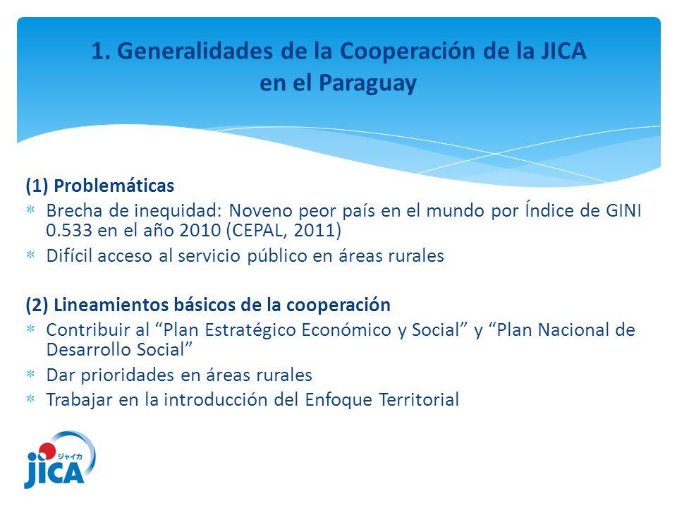 En áreas urbanas En áreas rurales Departamentos prioritarios: Caaguazú, Caazapá, Itapúa y Alto Paraná.