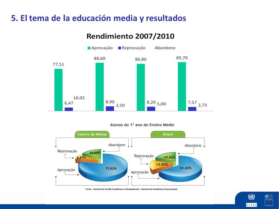 5. El tema de la educación media y resultados