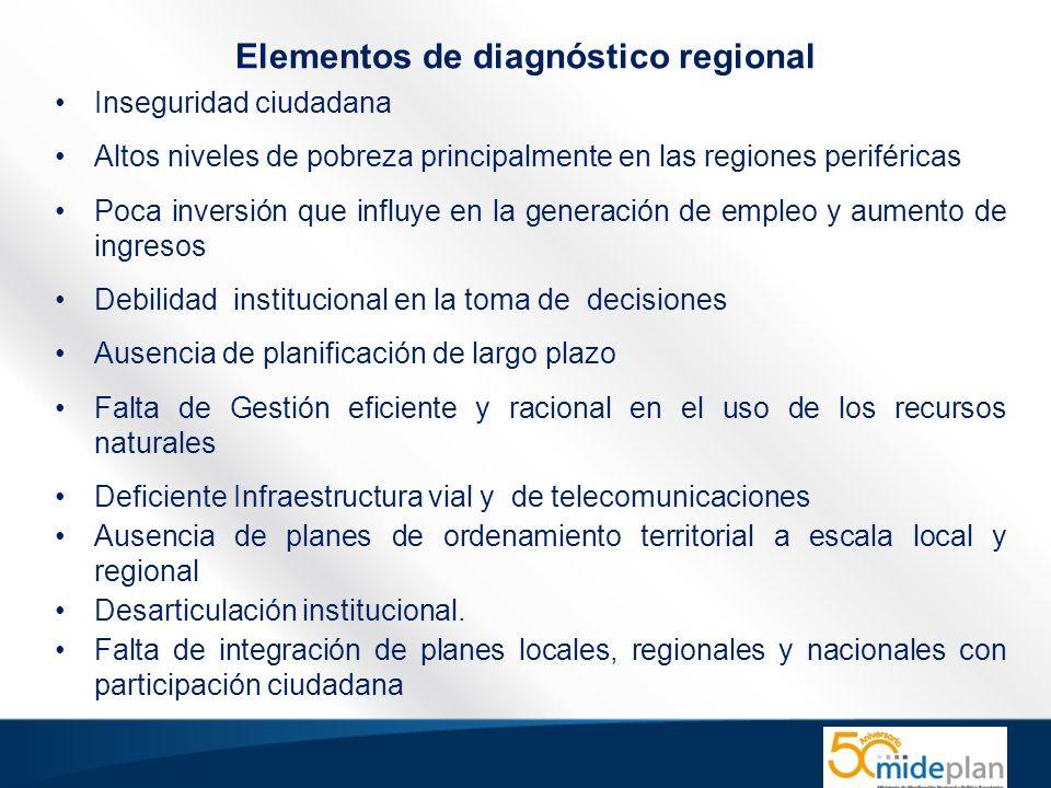 Desarrollo de capacidades humanas Consolidación del proceso de planificación regional Construcción de agendas regionales Formulación de Planes Regionales con visión de largo plazo Monitoreo, seguimiento y evaluación de acciones regionales Construcción indicadores regionales Diseño de fondo regional Ordenamiento territorial Construcción PIB Regional Desafíos