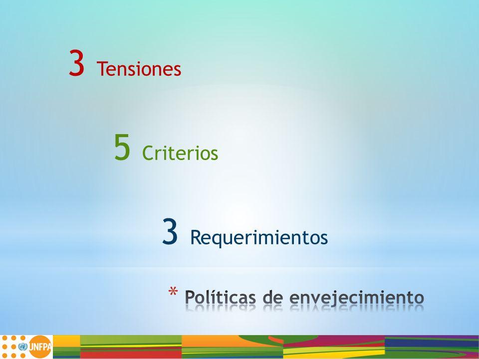 3 Tensiones 5 Criterios 3 Requerimientos
