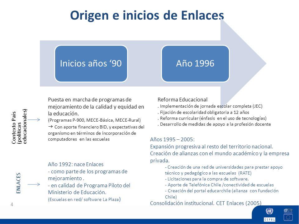 Origen e inicios de Enlaces 4 Inicios años 90Año 1996 Puesta en marcha de programas de mejoramiento de la calidad y equidad en la educación.