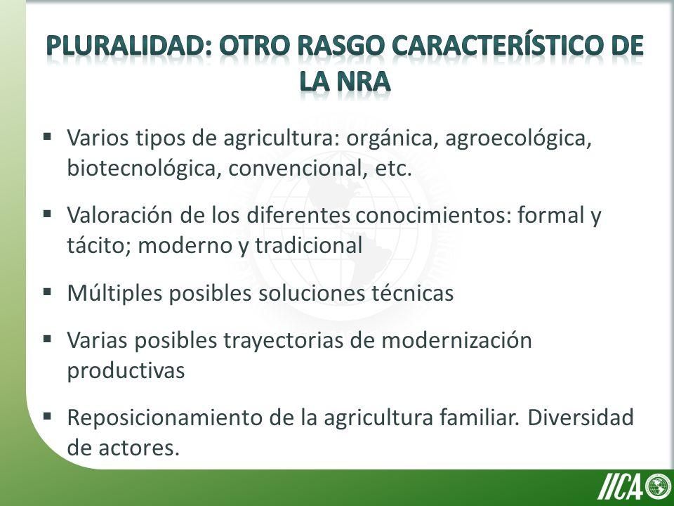 Varios tipos de agricultura: orgánica, agroecológica, biotecnológica, convencional, etc.