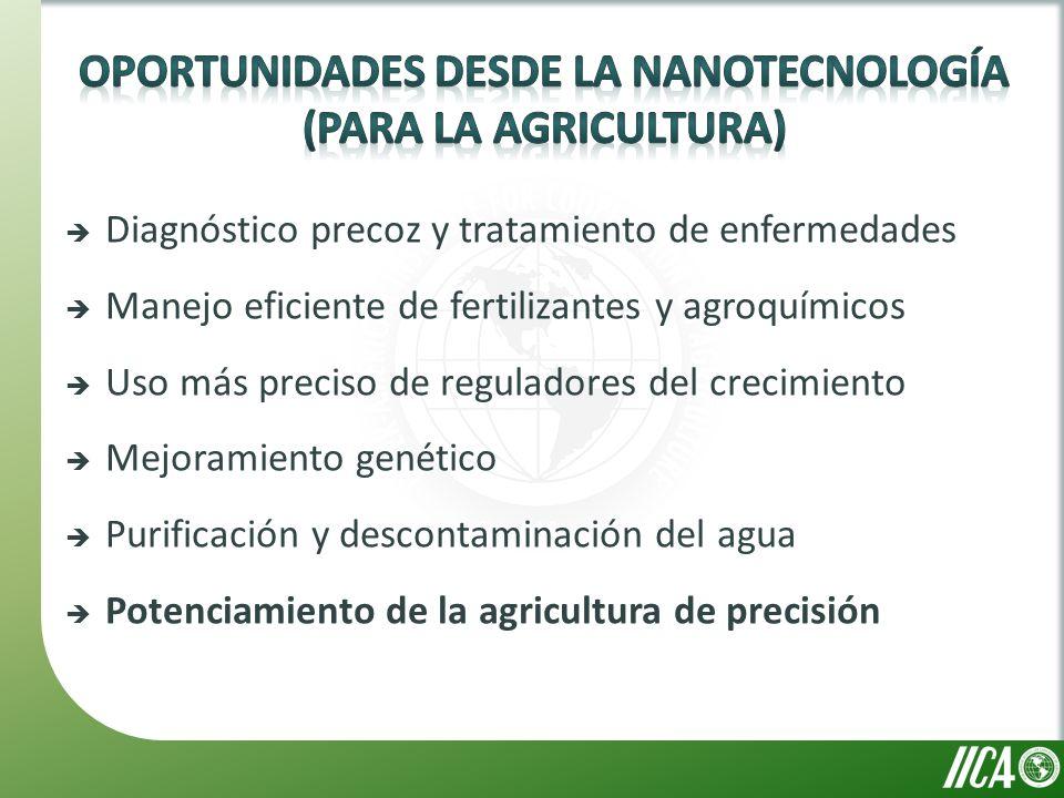 Diagnóstico precoz y tratamiento de enfermedades Manejo eficiente de fertilizantes y agroquímicos Uso más preciso de reguladores del crecimiento Mejoramiento genético Purificación y descontaminación del agua Potenciamiento de la agricultura de precisión