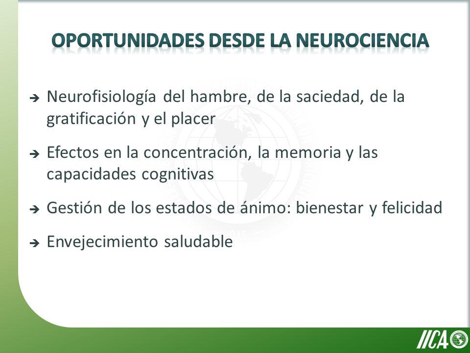 Neurofisiología del hambre, de la saciedad, de la gratificación y el placer Efectos en la concentración, la memoria y las capacidades cognitivas Gestión de los estados de ánimo: bienestar y felicidad Envejecimiento saludable