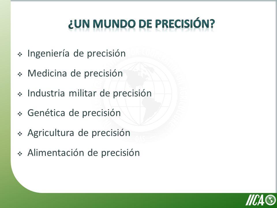 Ingeniería de precisión Medicina de precisión Industria militar de precisión Genética de precisión Agricultura de precisión Alimentación de precisión