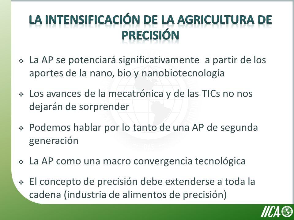 La AP se potenciará significativamente a partir de los aportes de la nano, bio y nanobiotecnología Los avances de la mecatrónica y de las TICs no nos dejarán de sorprender Podemos hablar por lo tanto de una AP de segunda generación La AP como una macro convergencia tecnológica El concepto de precisión debe extenderse a toda la cadena (industria de alimentos de precisión)