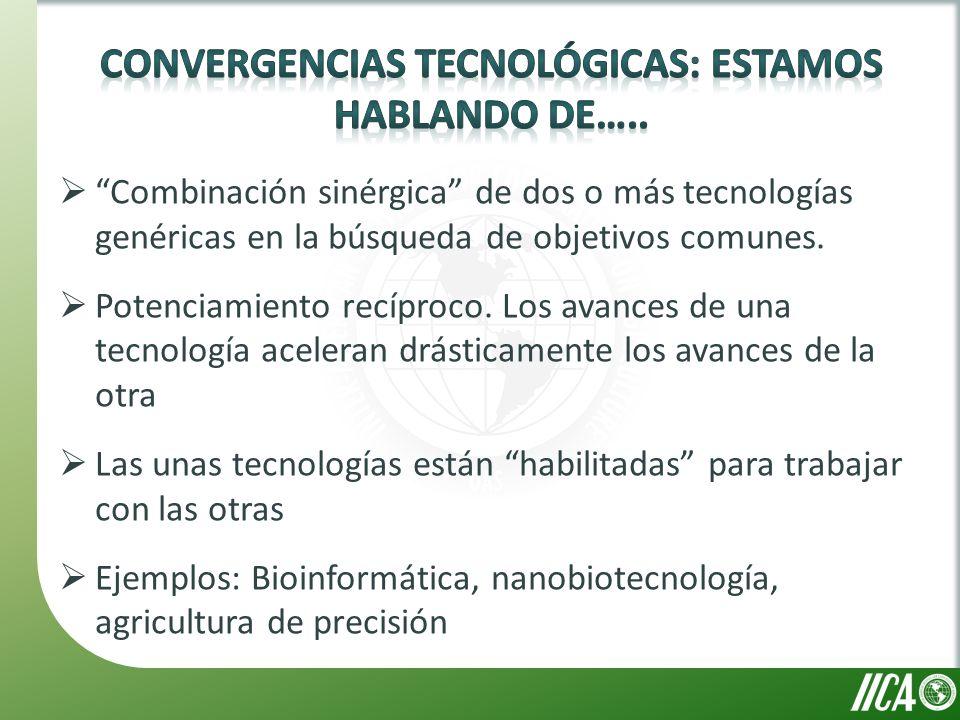 Combinación sinérgica de dos o más tecnologías genéricas en la búsqueda de objetivos comunes.