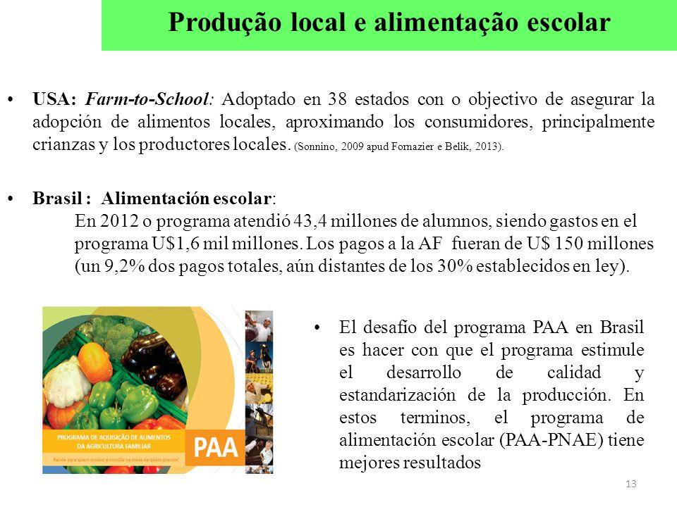 USA: Farm-to-School: Adoptado en 38 estados con o objectivo de asegurar la adopción de alimentos locales, aproximando los consumidores, principalmente