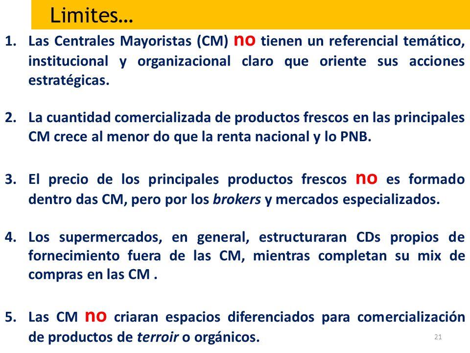 21 1.Las Centrales Mayoristas (CM) no tienen un referencial temático, institucional y organizacional claro que oriente sus acciones estratégicas. 2.La
