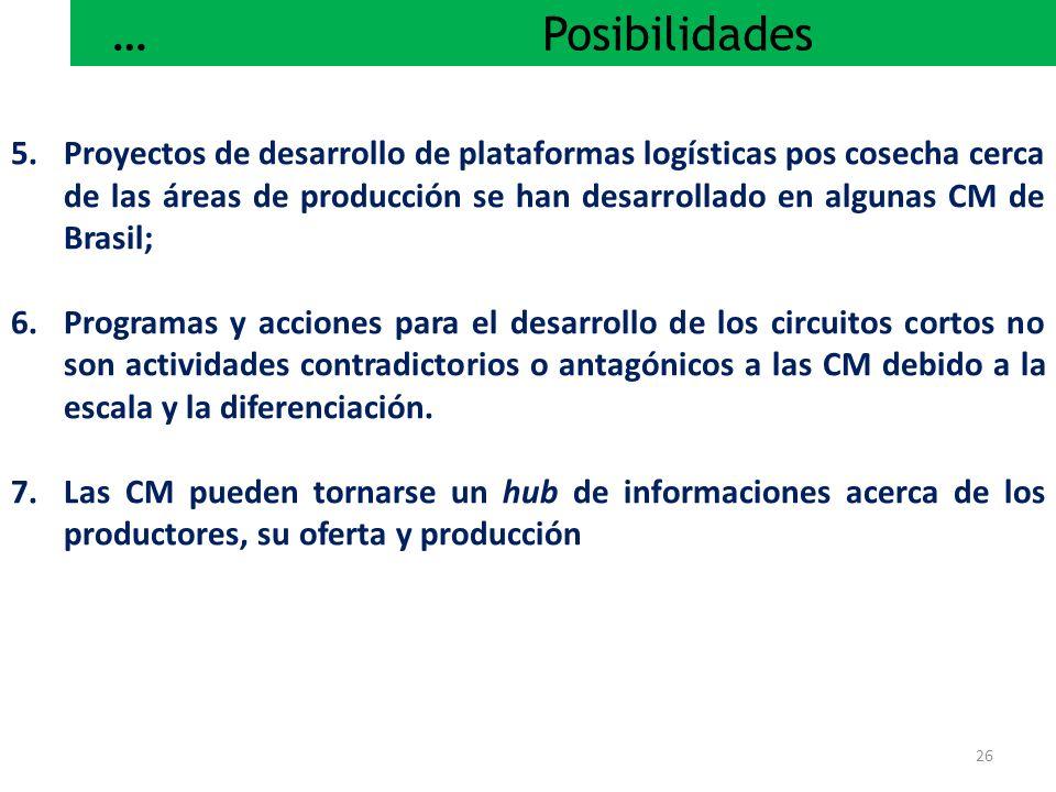 26 5.Proyectos de desarrollo de plataformas logísticas pos cosecha cerca de las áreas de producción se han desarrollado en algunas CM de Brasil; 6.Pro