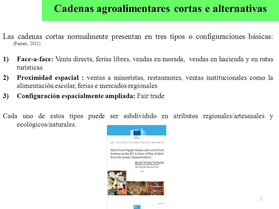 Cadenas agroalimentares cortas e alternativas Las cadenas cortas normalmente presentan en tres tipos o configuraciones básicas: (Ferrari, 2011) 1)Face