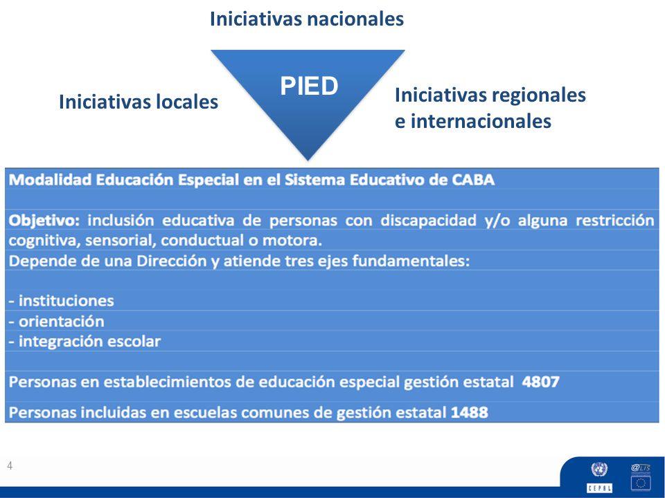 Iniciativas nacionales Iniciativas locales 4 PIED Iniciativas regionales e internacionales PIED