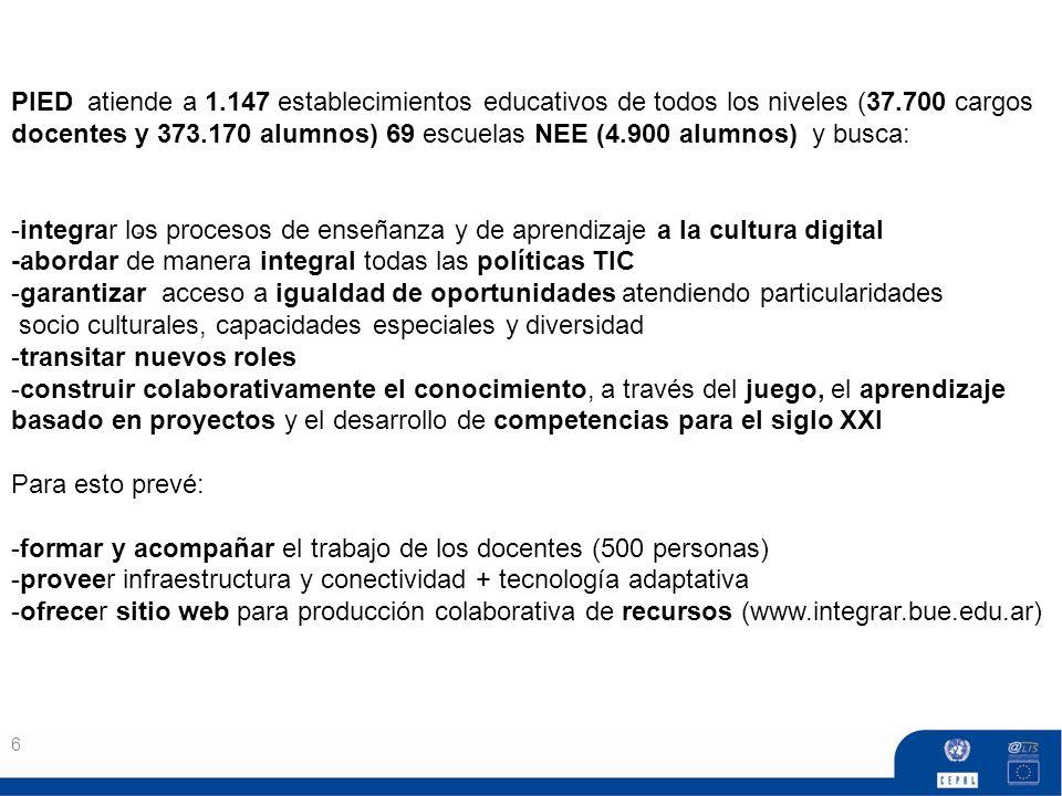 - 6 PIED atiende a 1.147 establecimientos educativos de todos los niveles (37.700 cargos docentes y 373.170 alumnos) 69 escuelas NEE (4.900 alumnos) y