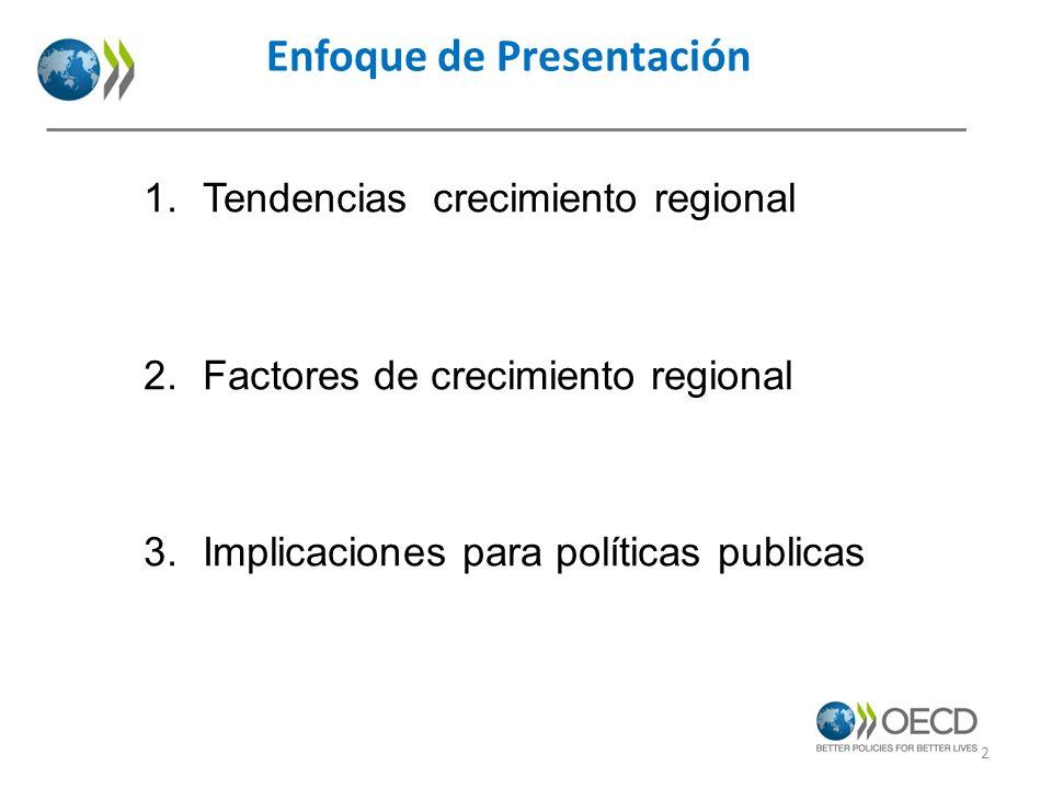 1.Tendencias crecimiento regional 2.Factores de crecimiento regional 3.Implicaciones para políticas publicas Enfoque de Presentación 2