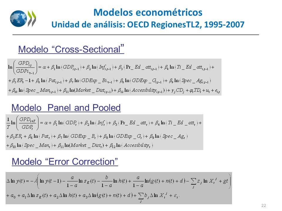 Modelos econométricos Unidad de análisis: OECD RegionesTL2, 1995-2007 Modelo Cross-Sectional Modelo Error Correction Modelo Panel and Pooled 22