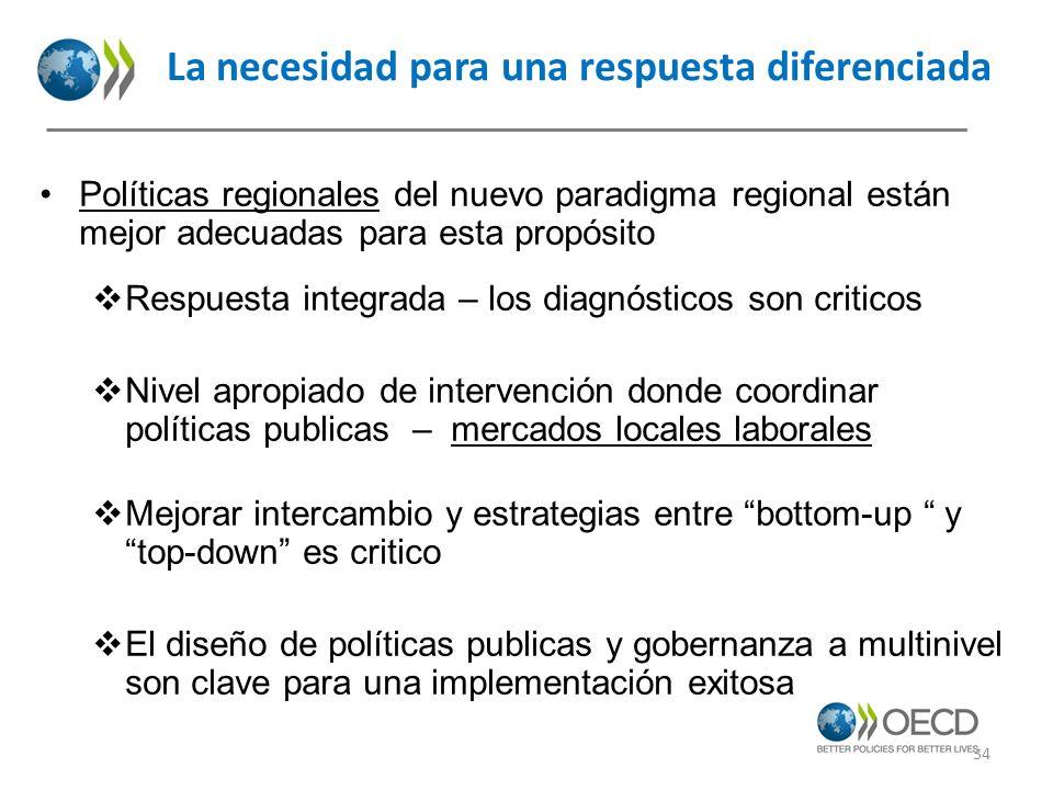 La necesidad para una respuesta diferenciada Políticas regionales del nuevo paradigma regional están mejor adecuadas para esta propósito Respuesta int