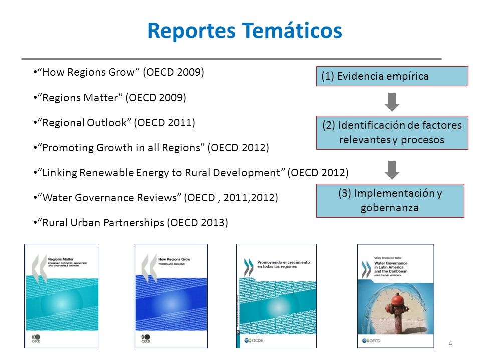 Reportes Temáticos 4 How Regions Grow (OECD 2009) Regions Matter (OECD 2009) Regional Outlook (OECD 2011) Promoting Growth in all Regions (OECD 2012) Linking Renewable Energy to Rural Development (OECD 2012) Water Governance Reviews (OECD, 2011,2012) Rural Urban Partnerships (OECD 2013) (1) Evidencia empírica (2) Identificación de factores relevantes y procesos (3) Implementación y gobernanza