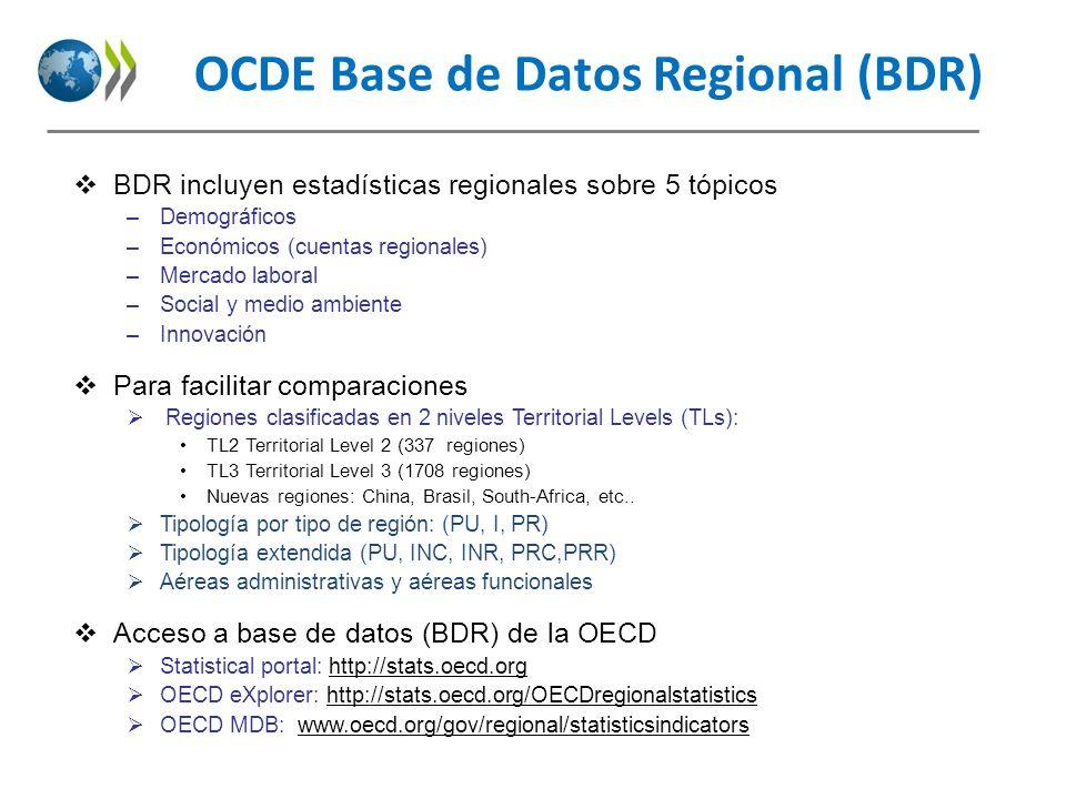 OCDE Base de Datos Regional (BDR) BDR incluyen estadísticas regionales sobre 5 tópicos –Demográficos –Económicos (cuentas regionales) –Mercado laboral