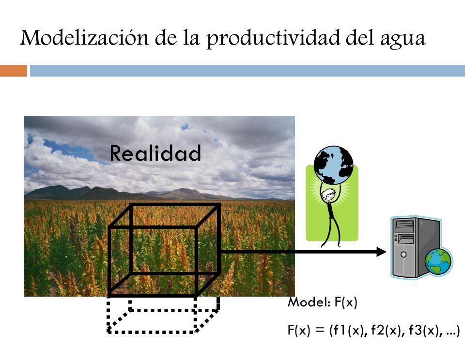 Modelización de la productividad de agua? Realidad Model: F(x) F(x) = (f1(x), f2(x), f3(x),...) Modelización de la productividad del agua