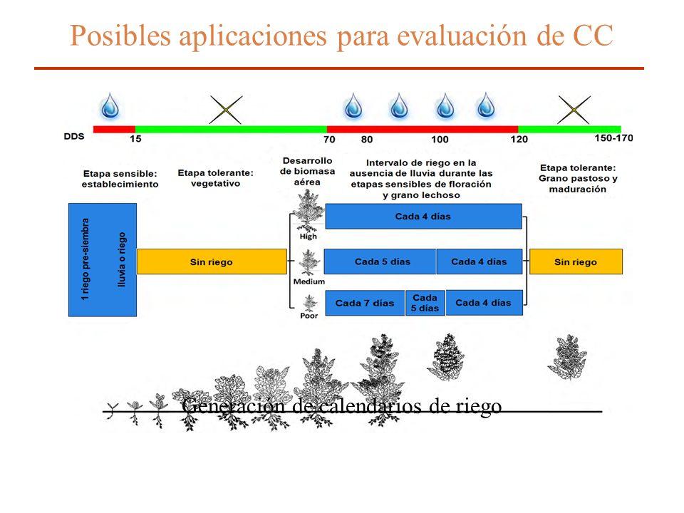 Posibles aplicaciones para evaluación de CC Generación de calendarios de riego