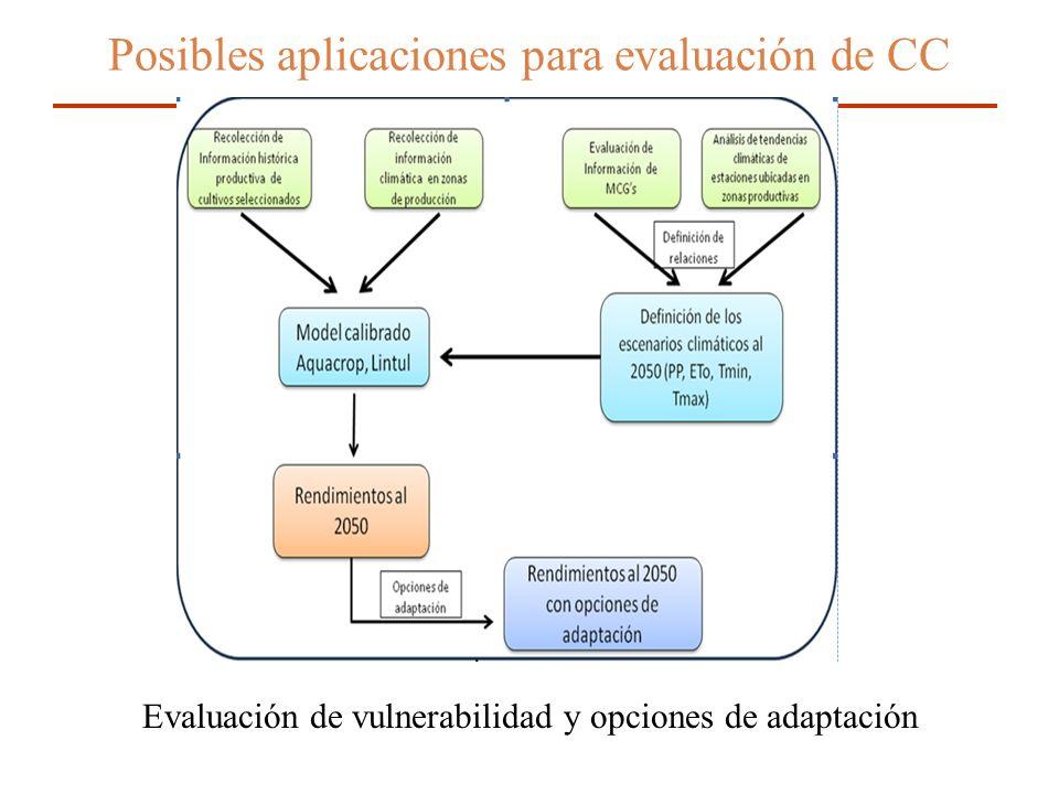 Posibles aplicaciones para evaluación de CC Evaluación de vulnerabilidad y opciones de adaptación