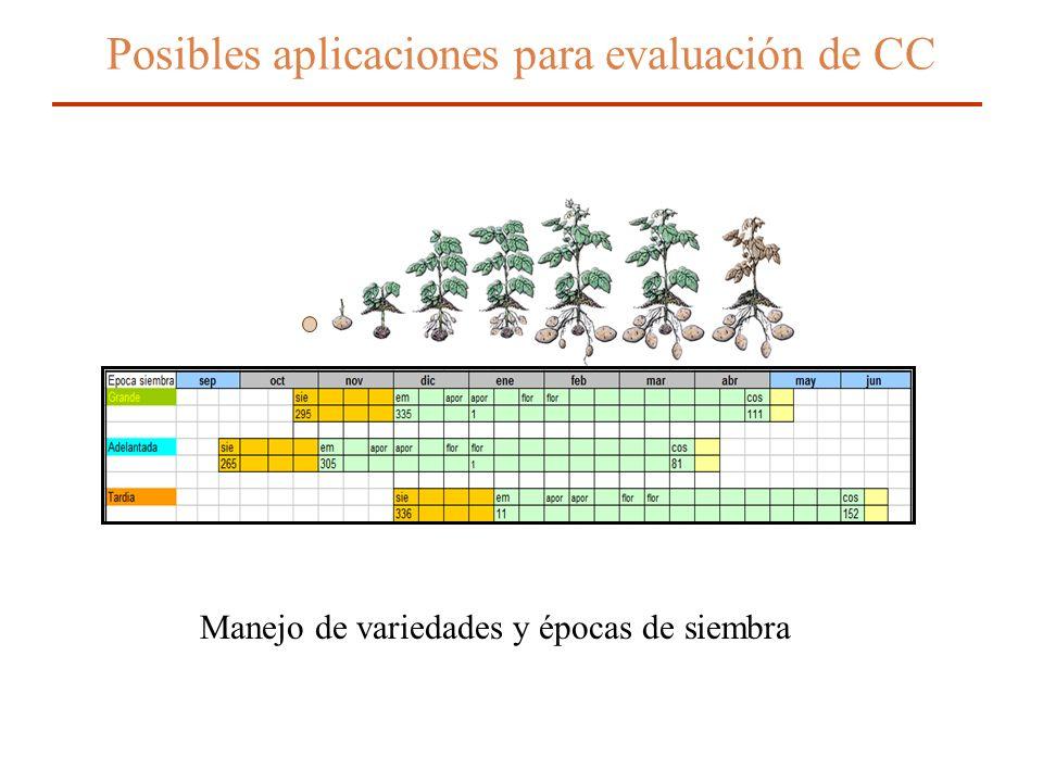 Posibles aplicaciones para evaluación de CC Manejo de variedades y épocas de siembra